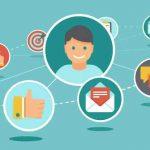¿Sabes cuál es la rentabilidad del Customer Experience dentro de una empresa? #Marketing
