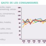 Lanzamiento de Radar Turístico, estudio del comportamiento de los viajeros mexicanos #TURISMO